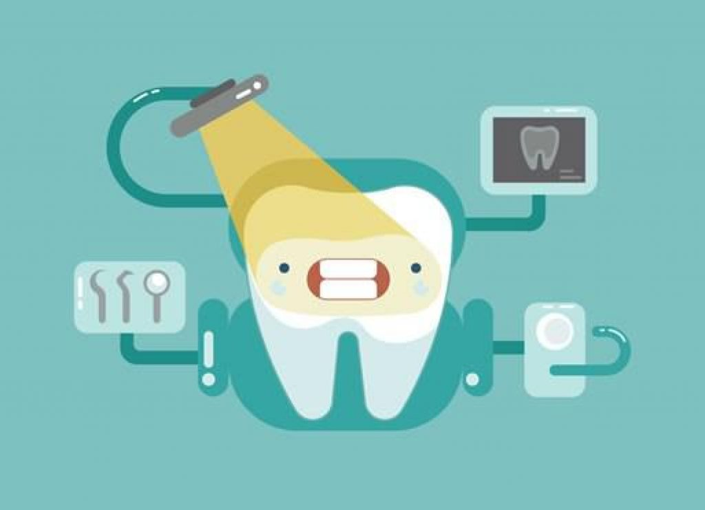 Dental Types of X Rays